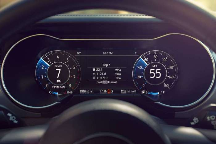 Ford Mustang 2019 Instrument Cluster