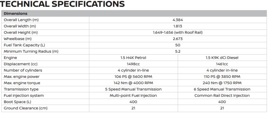 Nissan Kicks Technical Specs engine