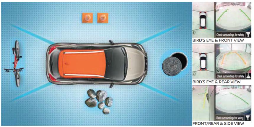 Nissan Kicks Bird View Safety