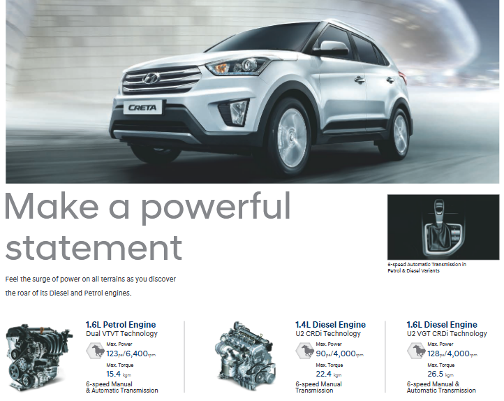 Hyundai Creta Engine and Transmission