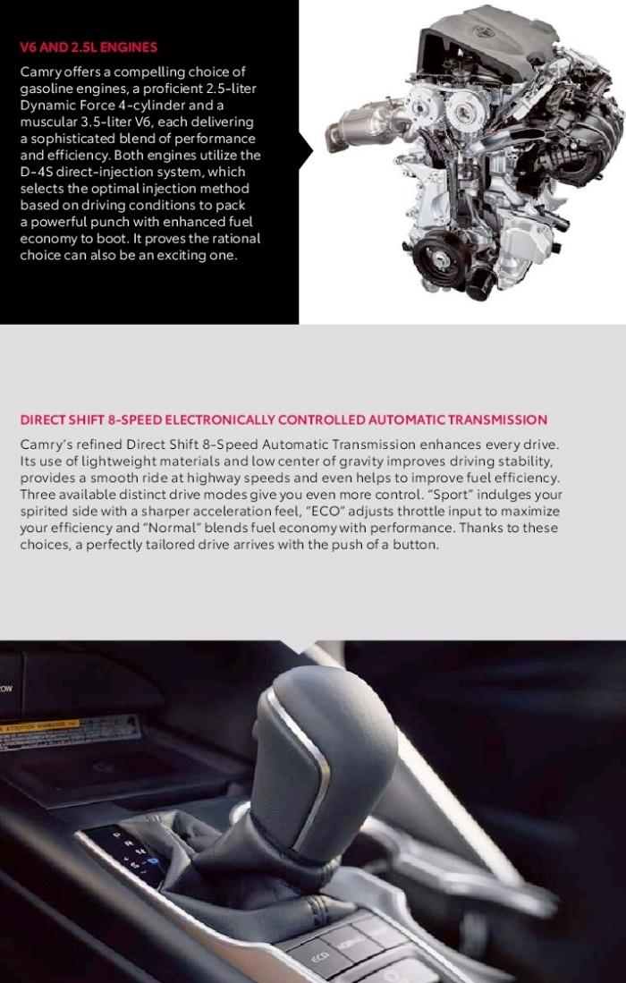2019 Toyota Camry Engine, Transmissison, Fuel