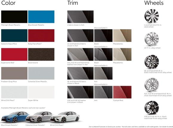 2019 Toyota Camry Hybrid Colors, Interiors Trim, Wheels, Alloys