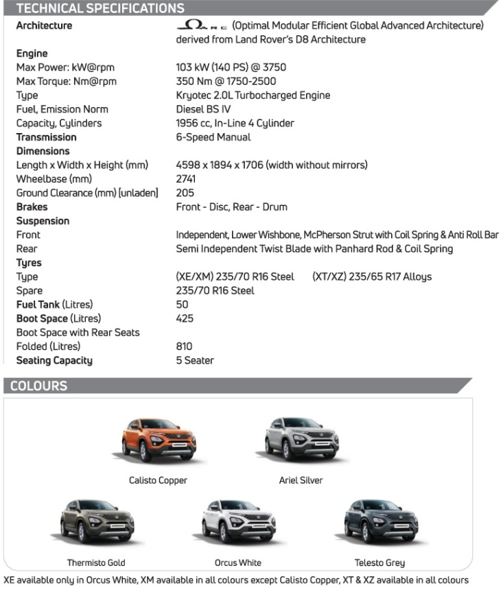 Tata Harrier Technical Specifications