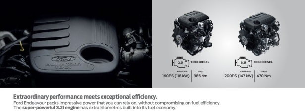 Ford Endeavour 2019 Engine & performance