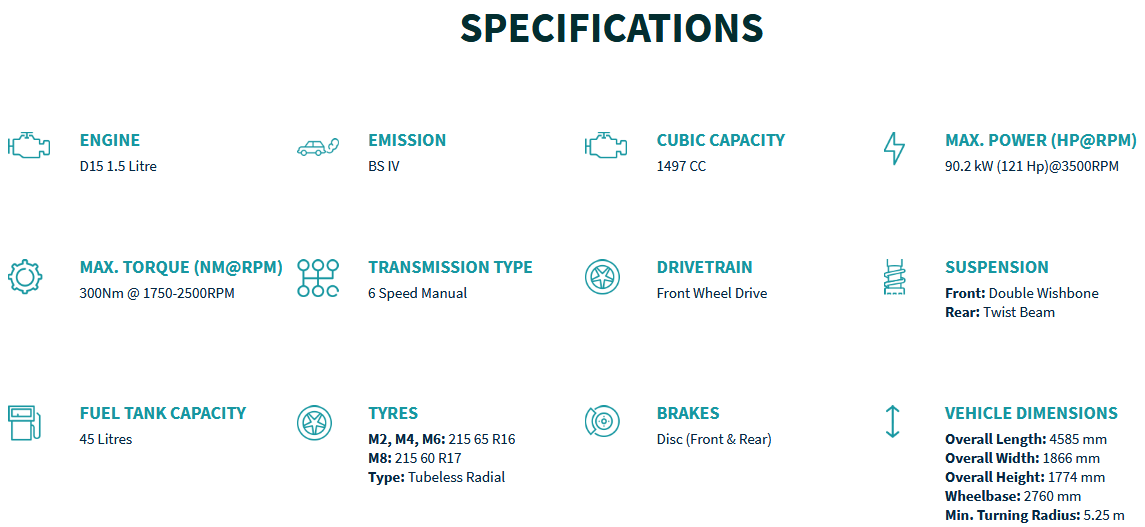 Mahindra Marazzo Engine and Performance