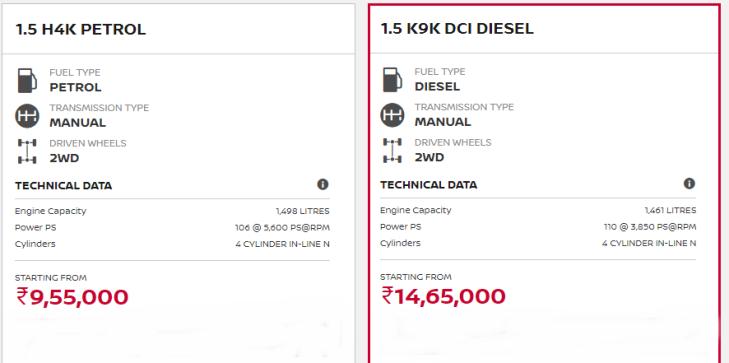 Nissan Kicks Engine & Transmission #Nissan #Kicks #engine