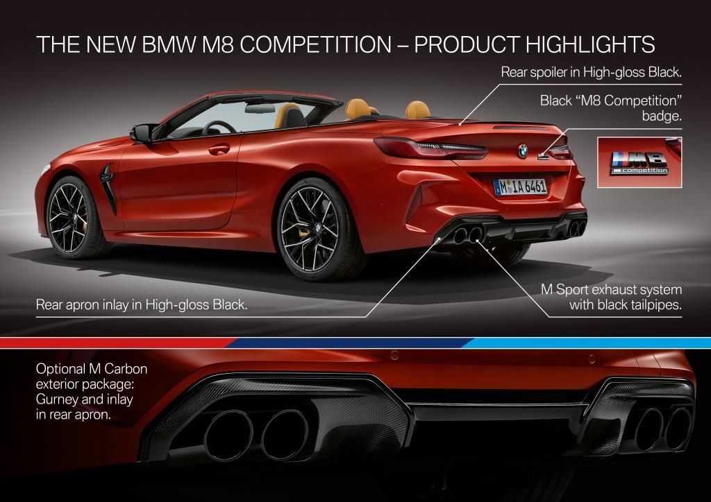 BMW M8 Convertible  Exterior Highlights