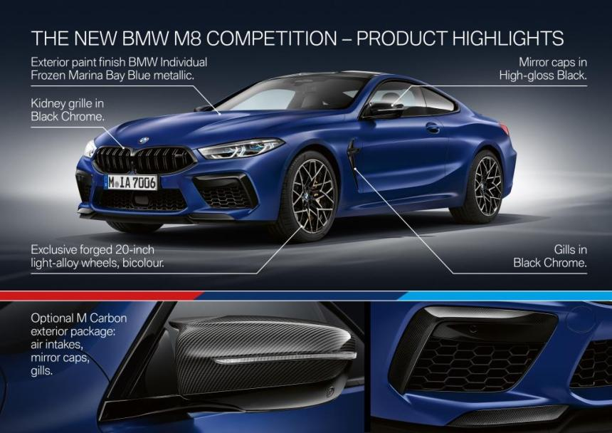 BMW M8 Coupe Exterior Highlights